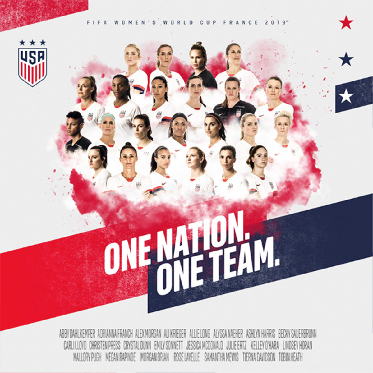 US Women's National Soccer Team Roster