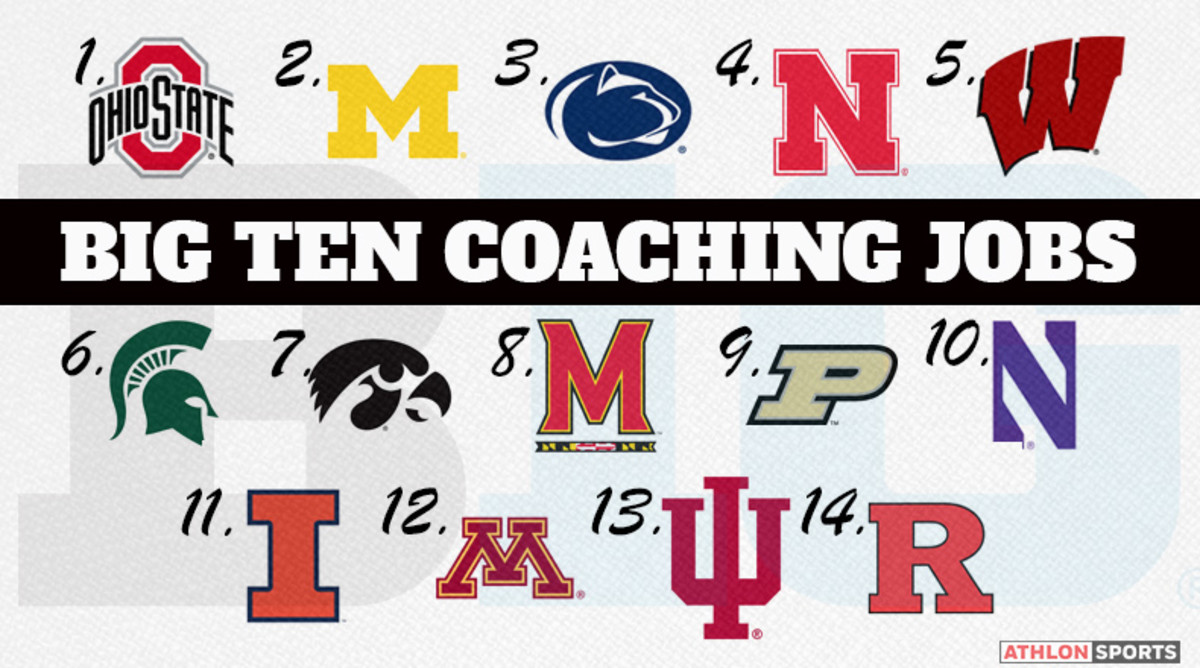 Ranking the Big Ten College Football Coaching Jobs