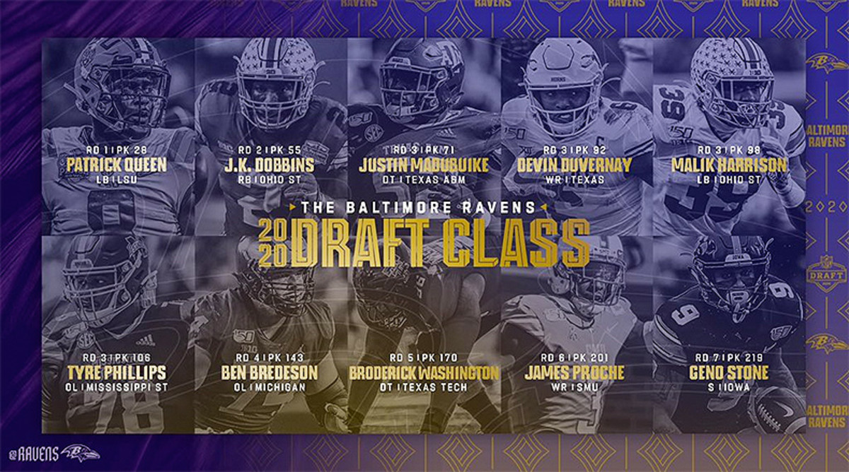 2020 NFL Draft: Grades, Best and Worst Pick for Every Team