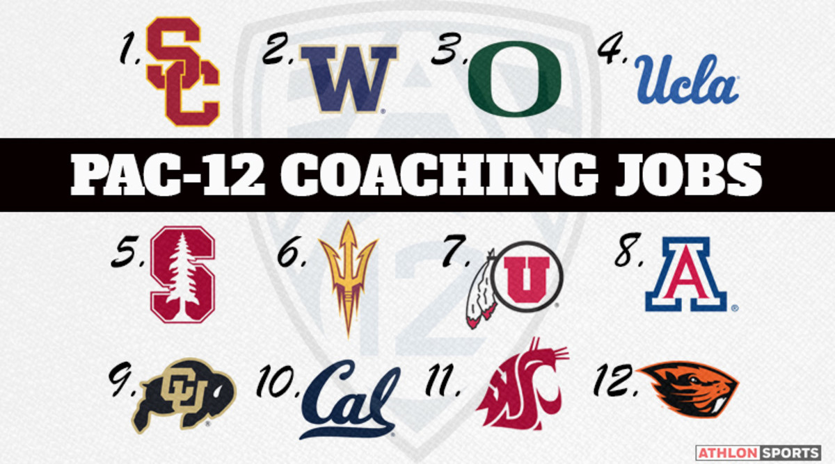 Ranking the Pac-12 College Football Coaching Jobs