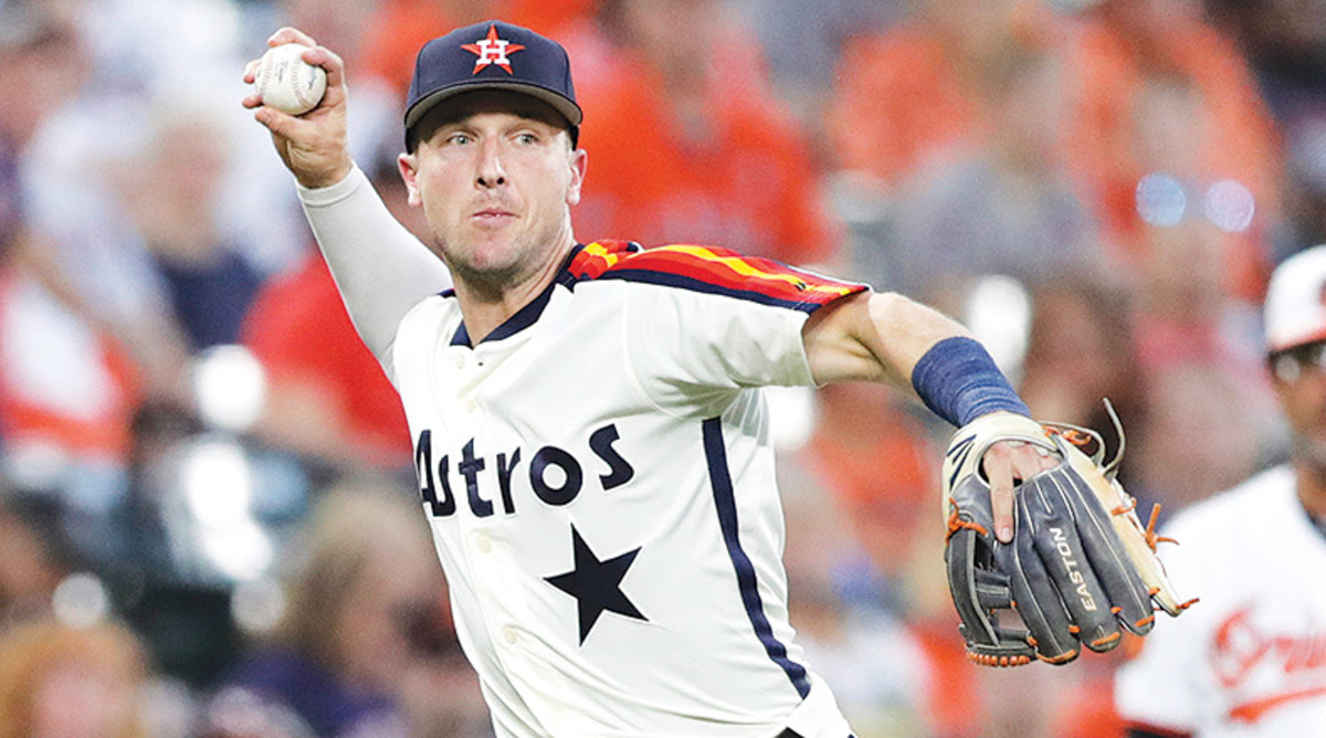 Houston Astros 2020: Scouting, Projected Lineup, Season Prediction