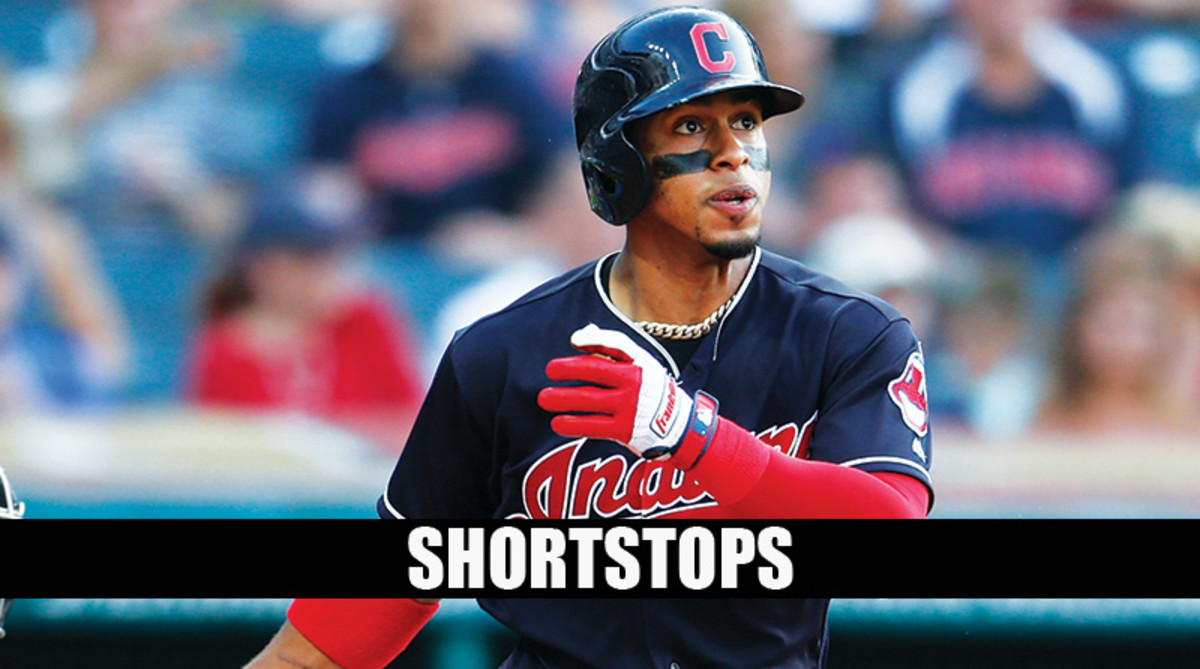 Francisco Lindor is the top pick for Fantasy Baseball Shortstops Rankings in 2019