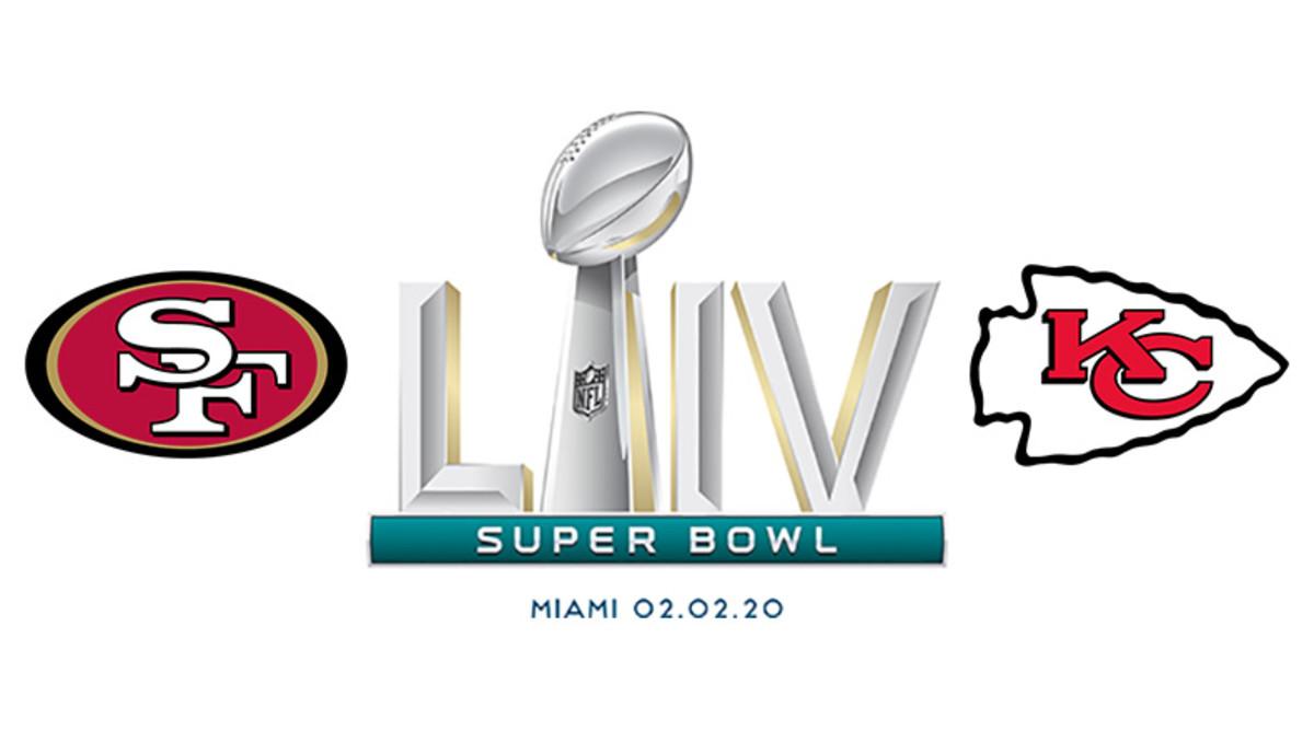 NFL Picks Against the Spread (ATS) for Super Bowl LIV (San Francisco vs. Kansas City)