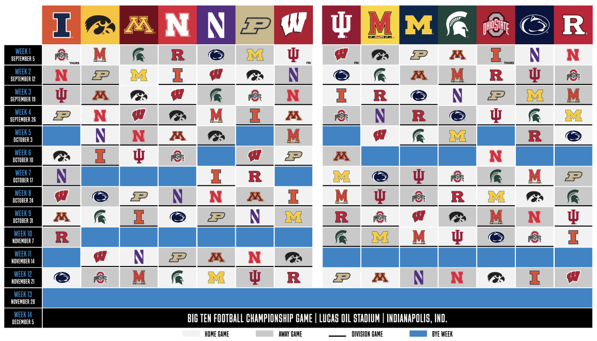Big Ten Football: What to Know About the Revamped 2020 Schedule