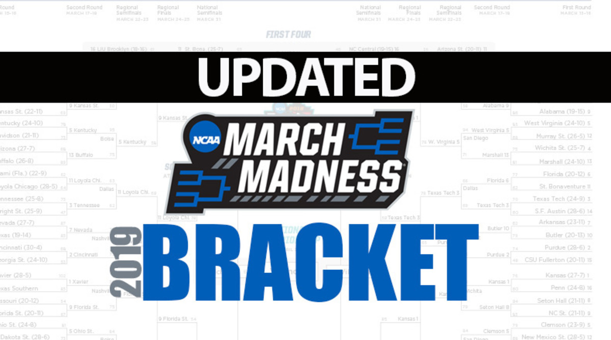 March Madness Bracket 2019: Updated and Printable