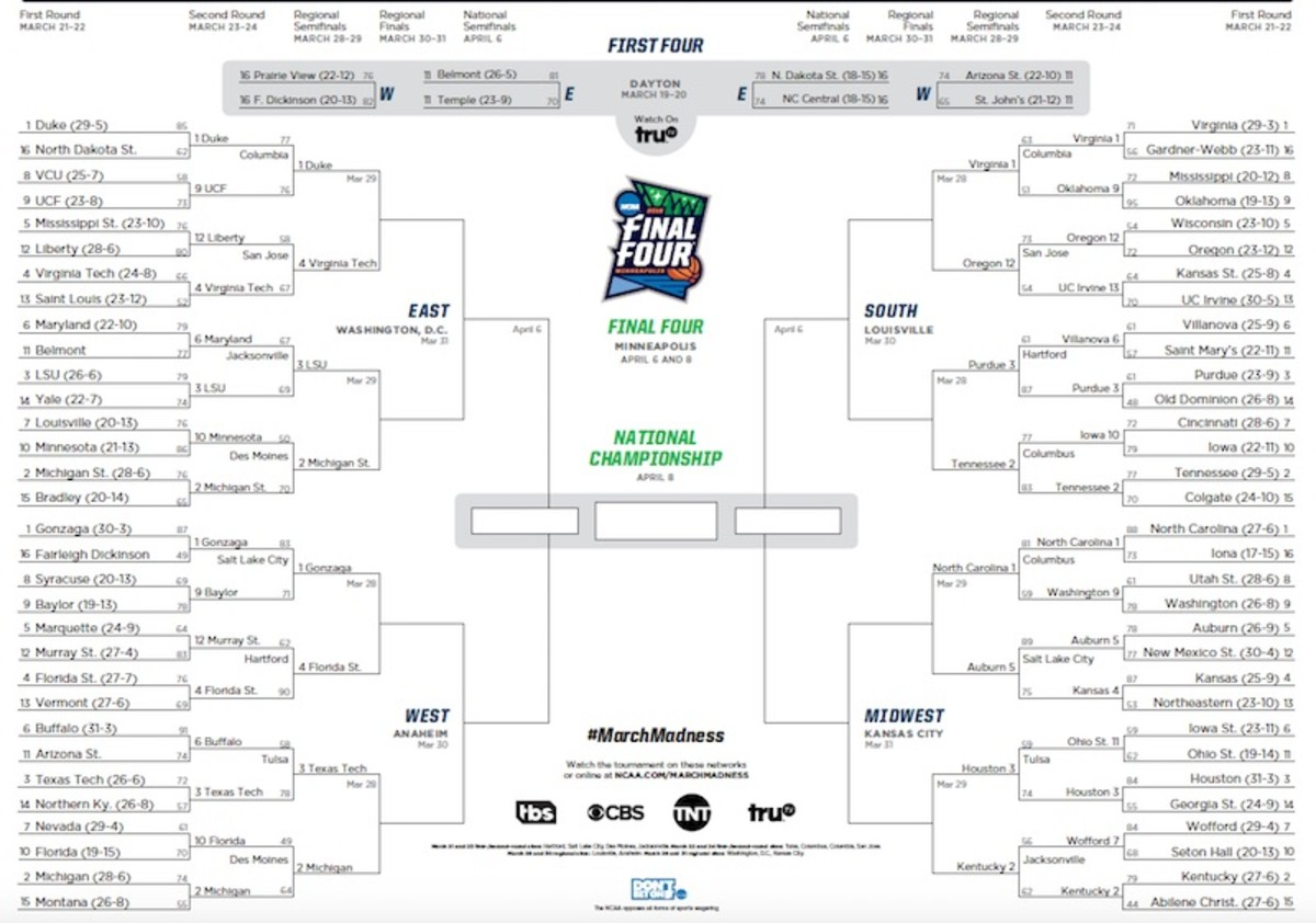 Updated March Madness Bracket (Sweet 16)