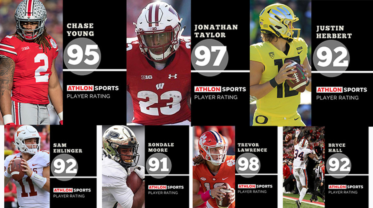 If College Football Players Had Madden Ratings