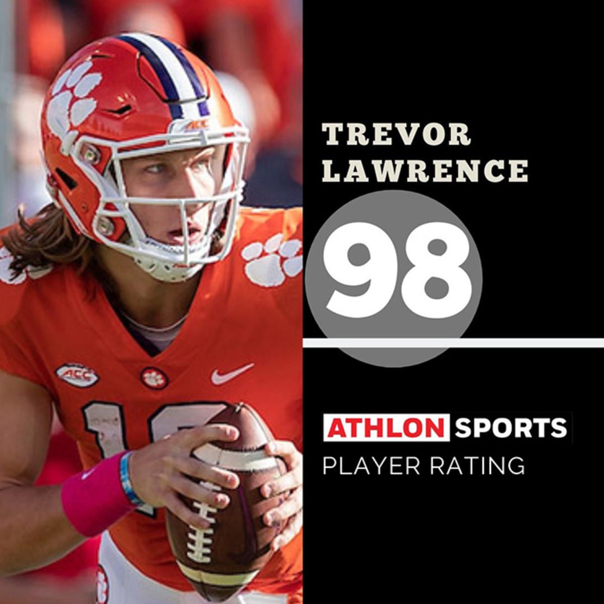 Trevor Lawrence Madden Rating