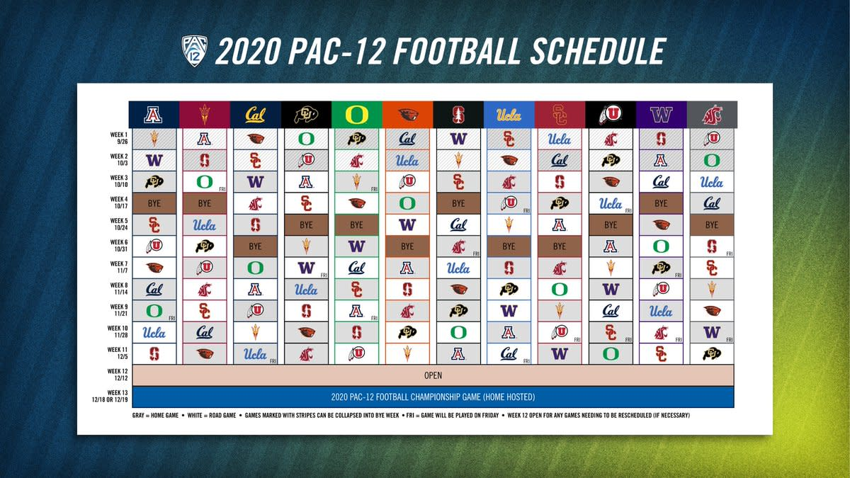 Pac-12 Football: What to Know About the Revamped 2020 Schedule