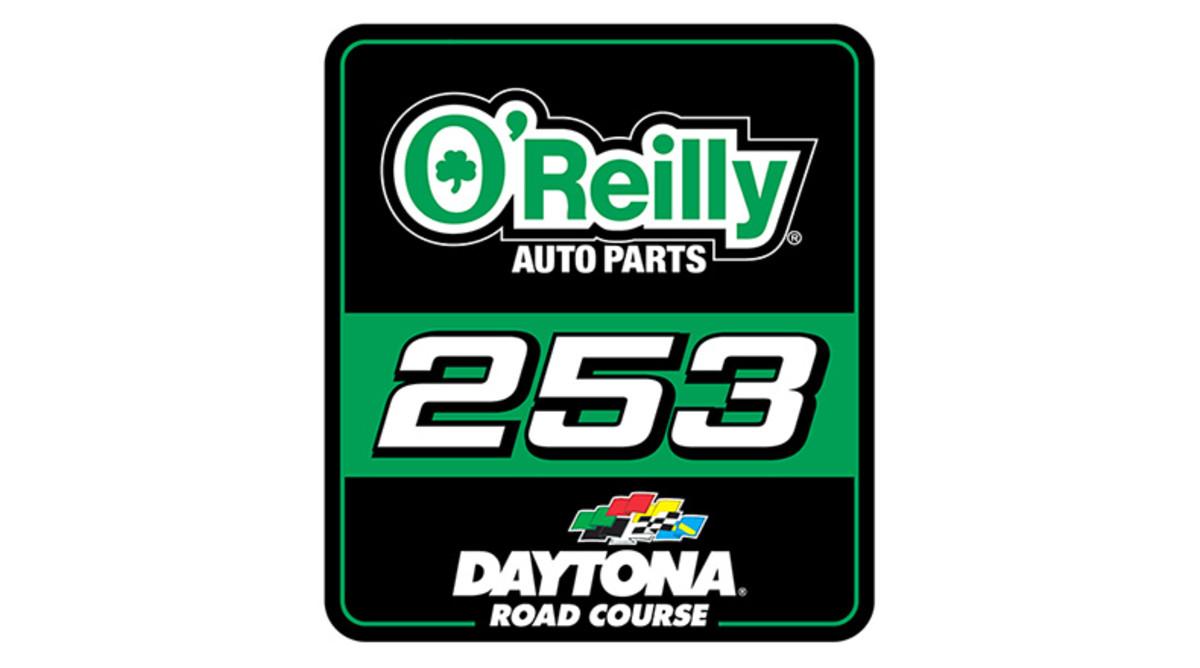 O'Reilly Auto Parts 253 (Daytona) NASCAR Preview and Fantasy Predictions