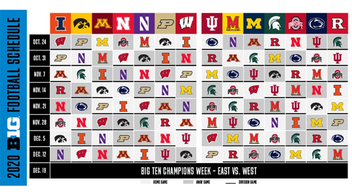 Big Ten Football: Best Game Every Week of the Revamped 2020 Schedule