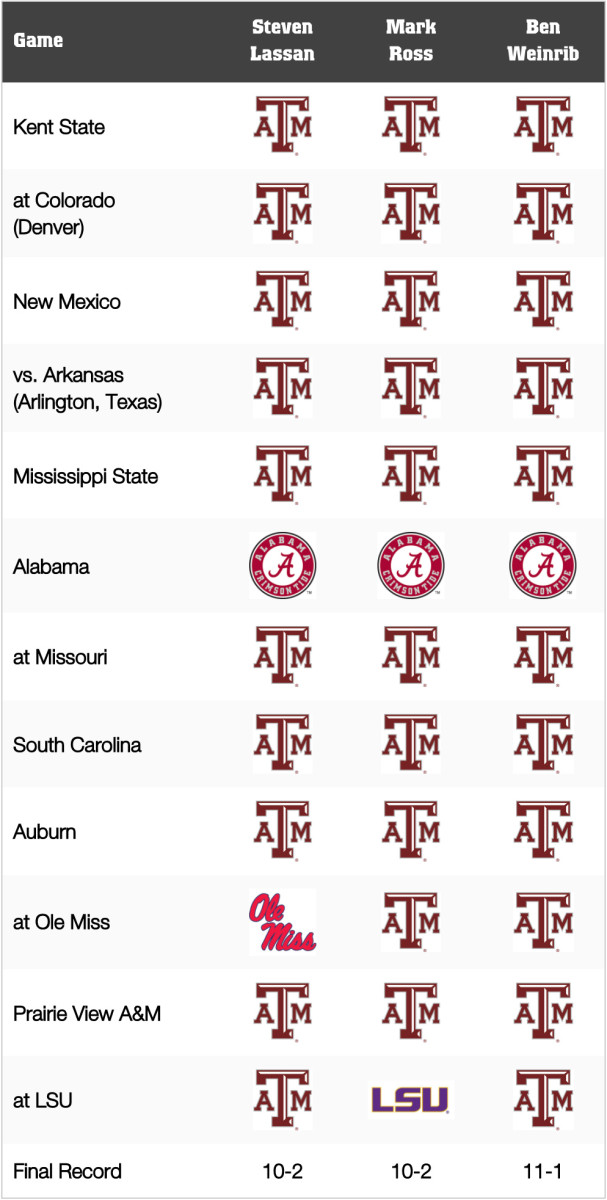 Texas A&M Football: Game-by-Game Predictions for 2021