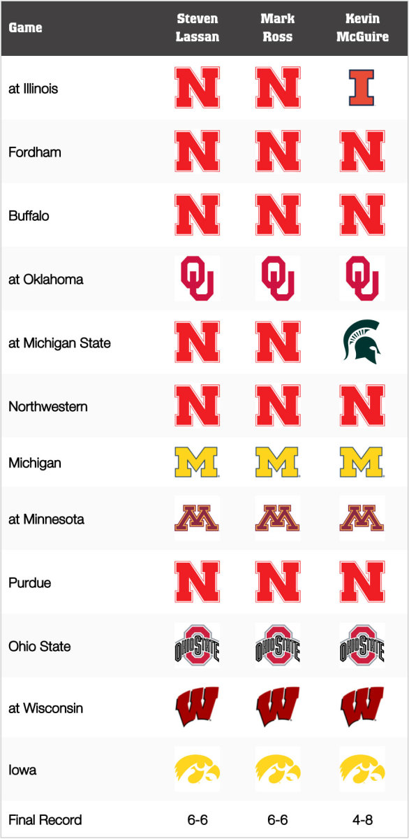Nebraska Football: Game-by-Game Predictions for 2021