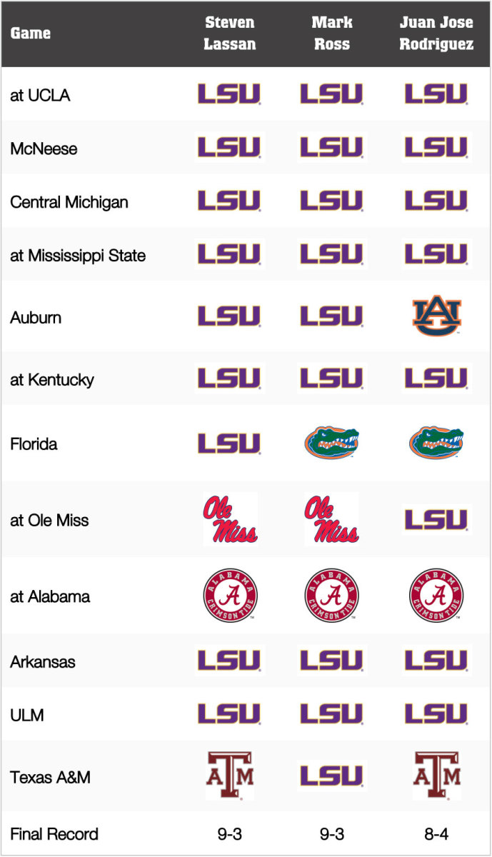 LSU Football: Game-by-Game Predictions for 2021
