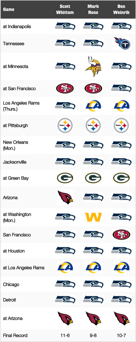 Seattle Seahawks: Game-by-Game Predictions for 2021